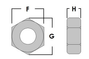 dimensions of ASTM A194 Gr 2H Hex Head Nuts